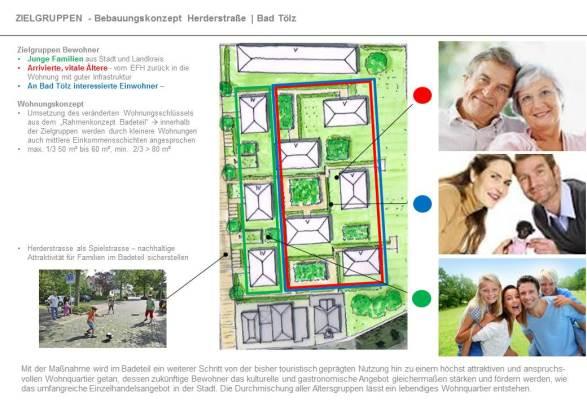Konzept Bebauung Herderstraße